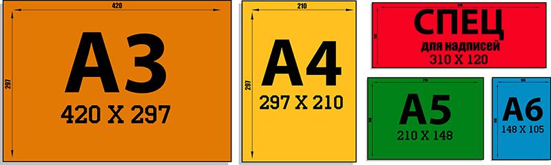 Изображении Форматы А2 А3 А4 А5 А6 в мм