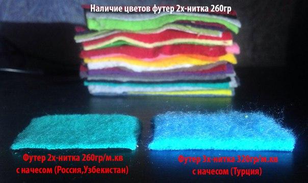 выбор ткани для худи или свитшота